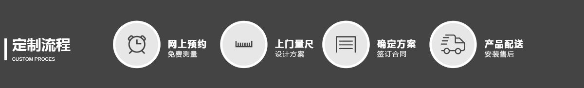 全屋lehu66乐虎国际家居流程